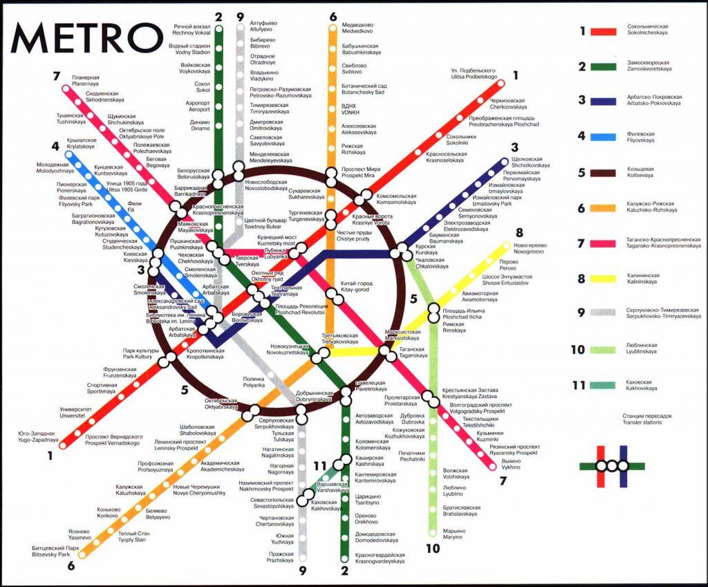 Metro De Mosc 250 El Viaje De Tu Vida